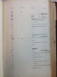 Library and Archives of Canada list of war trophies page that includes Pitt Meadows (LAC, RG37 D vol 388)