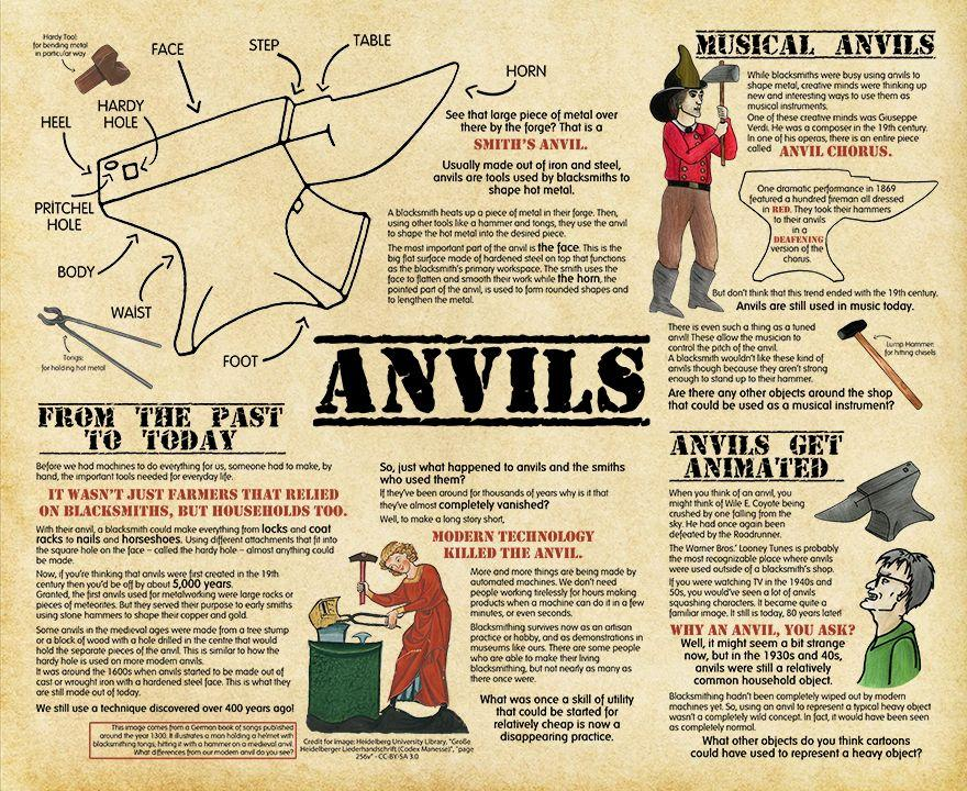 Anvil poster for Hoffmann Site